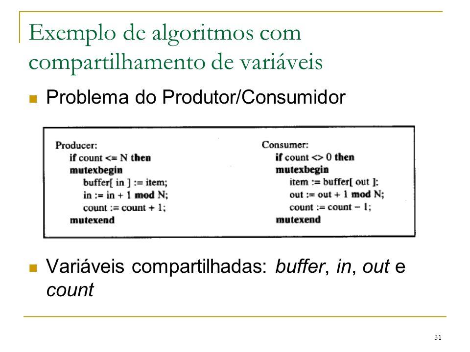 Exemplo de algoritmos com compartilhamento de variáveis