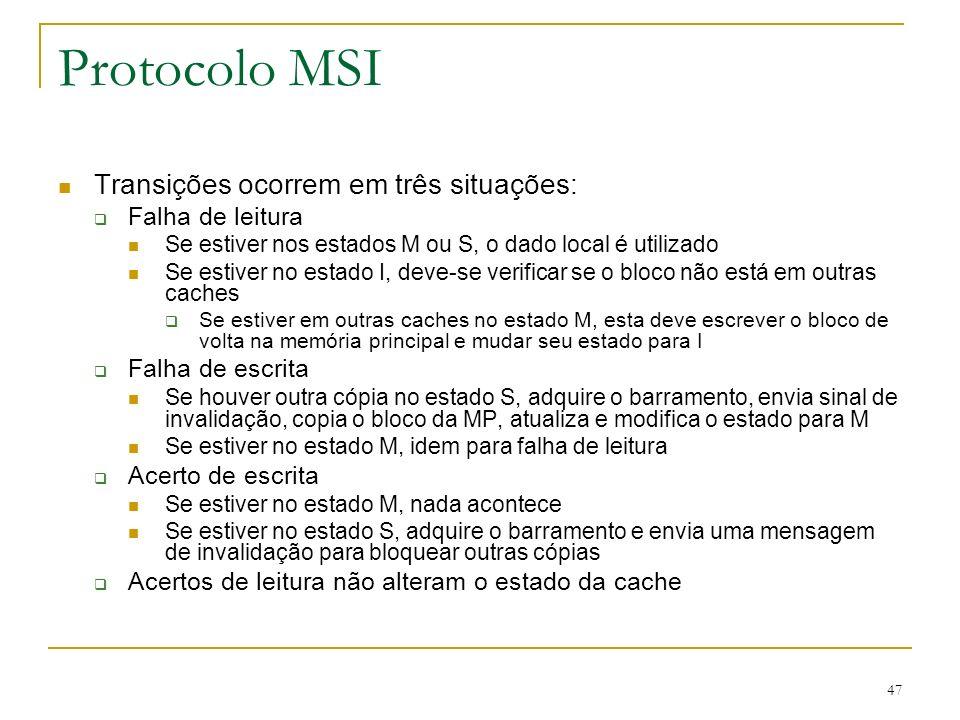 Protocolo MSI Transições ocorrem em três situações: Falha de leitura