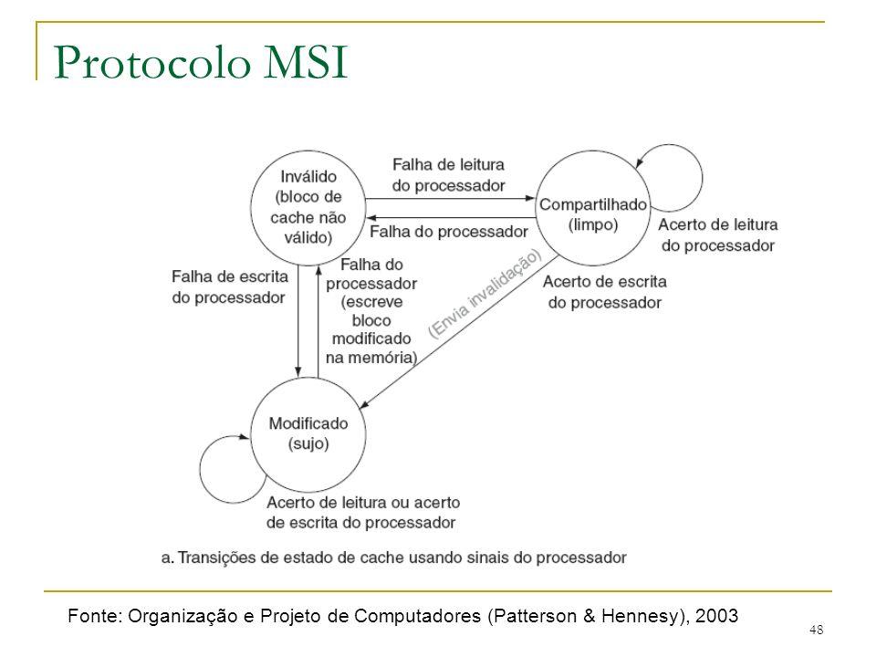 Protocolo MSI Fonte: Organização e Projeto de Computadores (Patterson & Hennesy), 2003
