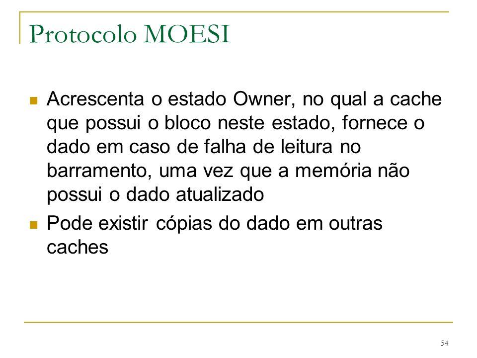 Protocolo MOESI