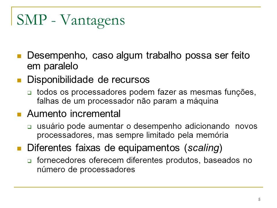 SMP - Vantagens Desempenho, caso algum trabalho possa ser feito em paralelo. Disponibilidade de recursos.