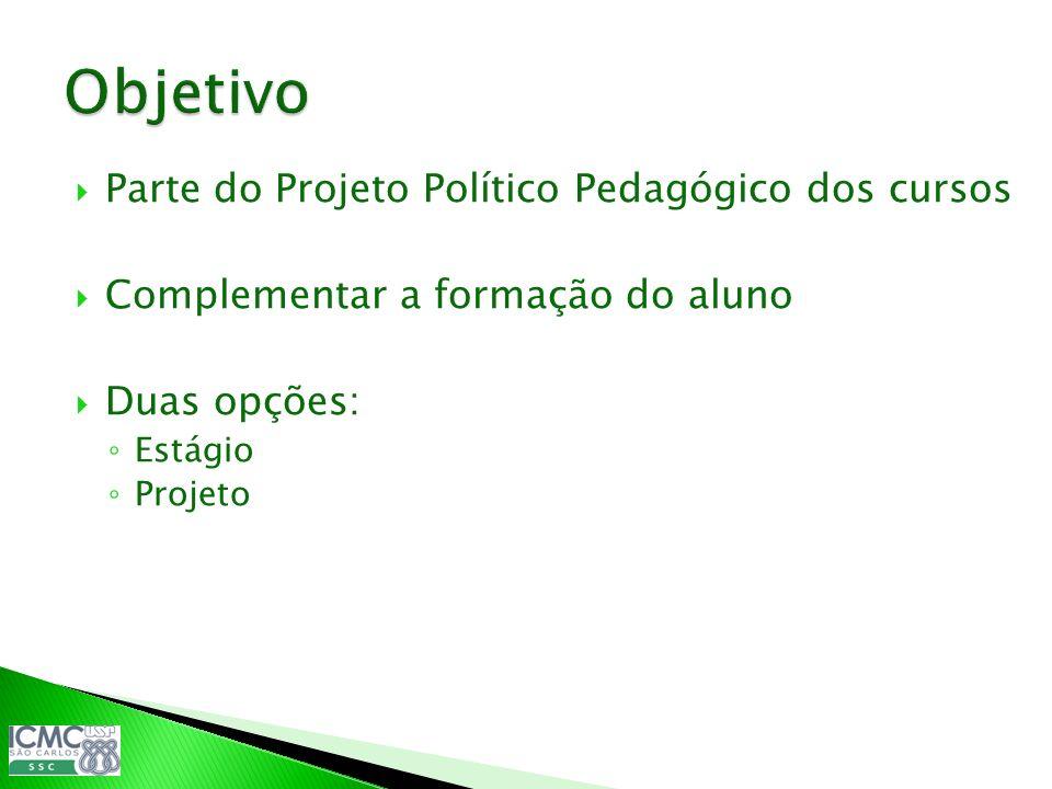 Objetivo Parte do Projeto Político Pedagógico dos cursos