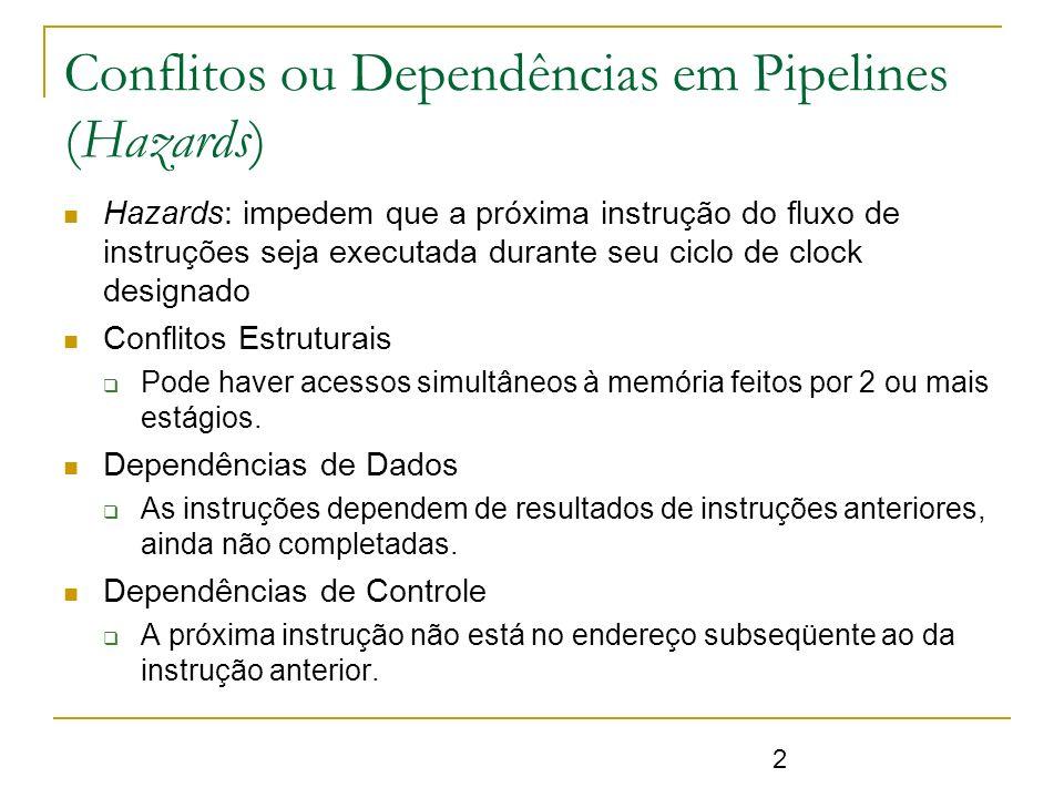 Conflitos ou Dependências em Pipelines (Hazards)