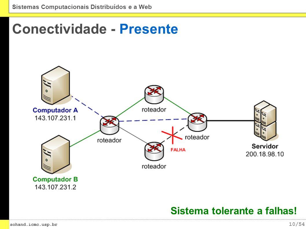 Conectividade - Presente