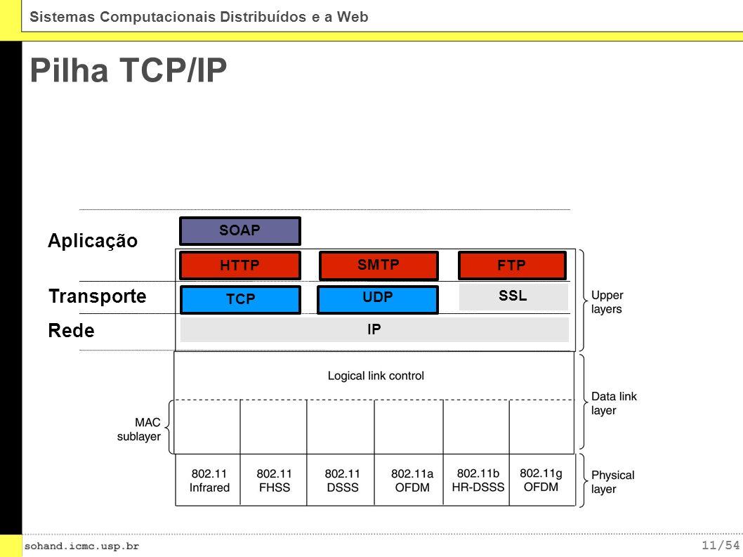 Pilha TCP/IP Aplicação Transporte Rede SOAP HTTP SMTP FTP TCP UDP SSL