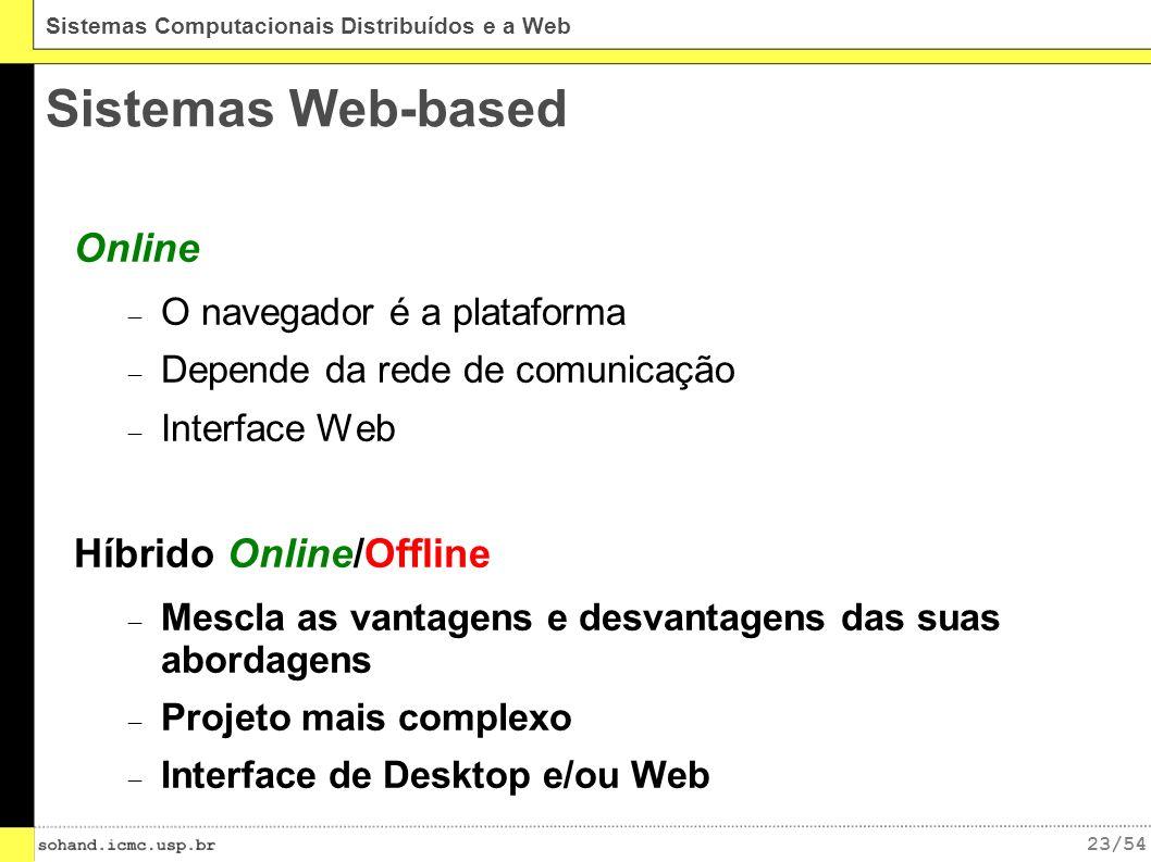 Sistemas Web-based Online Híbrido Online/Offline