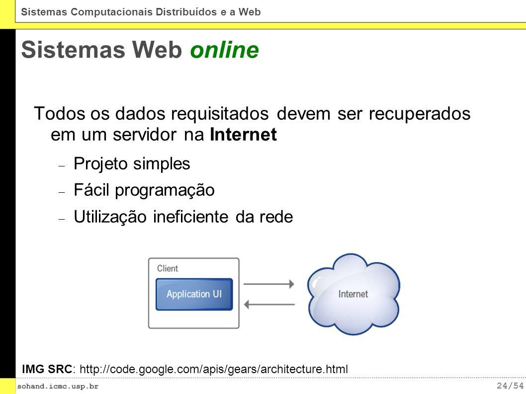 Sistemas Web online Todos os dados requisitados devem ser recuperados em um servidor na Internet. Projeto simples.