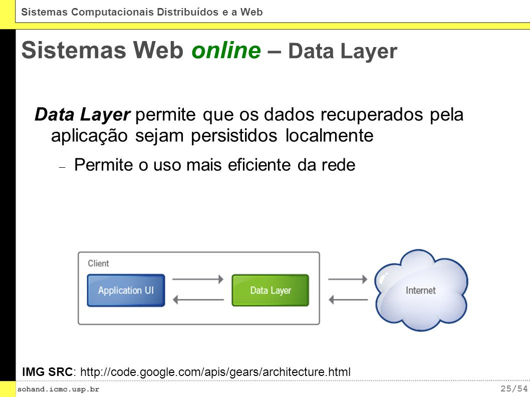 Sistemas Web online – Data Layer