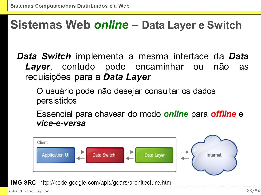 Sistemas Web online – Data Layer e Switch