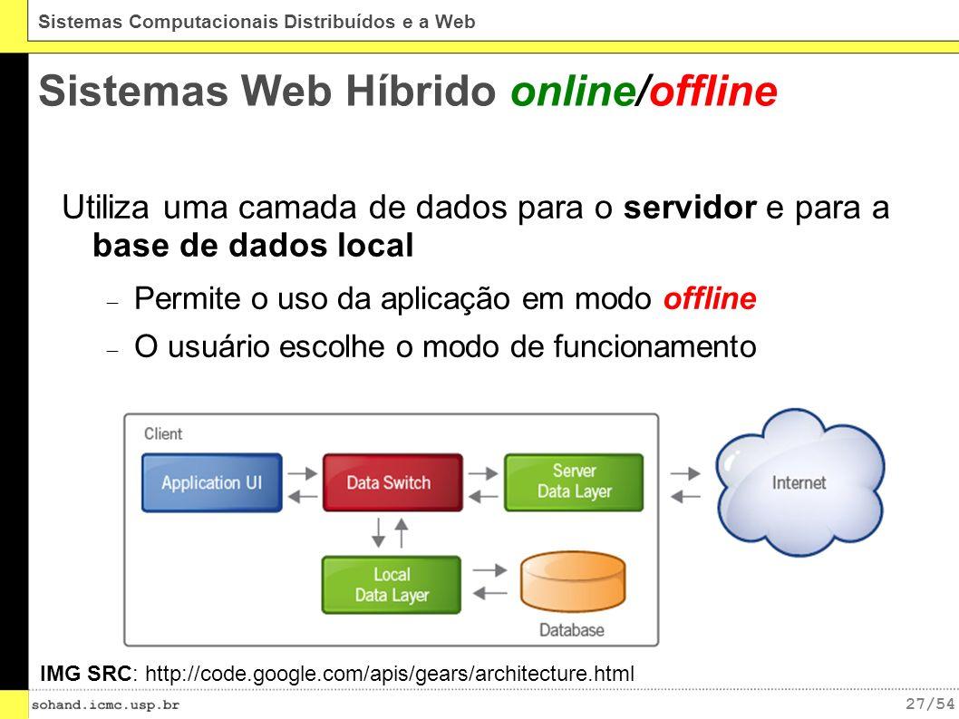Sistemas Web Híbrido online/offline