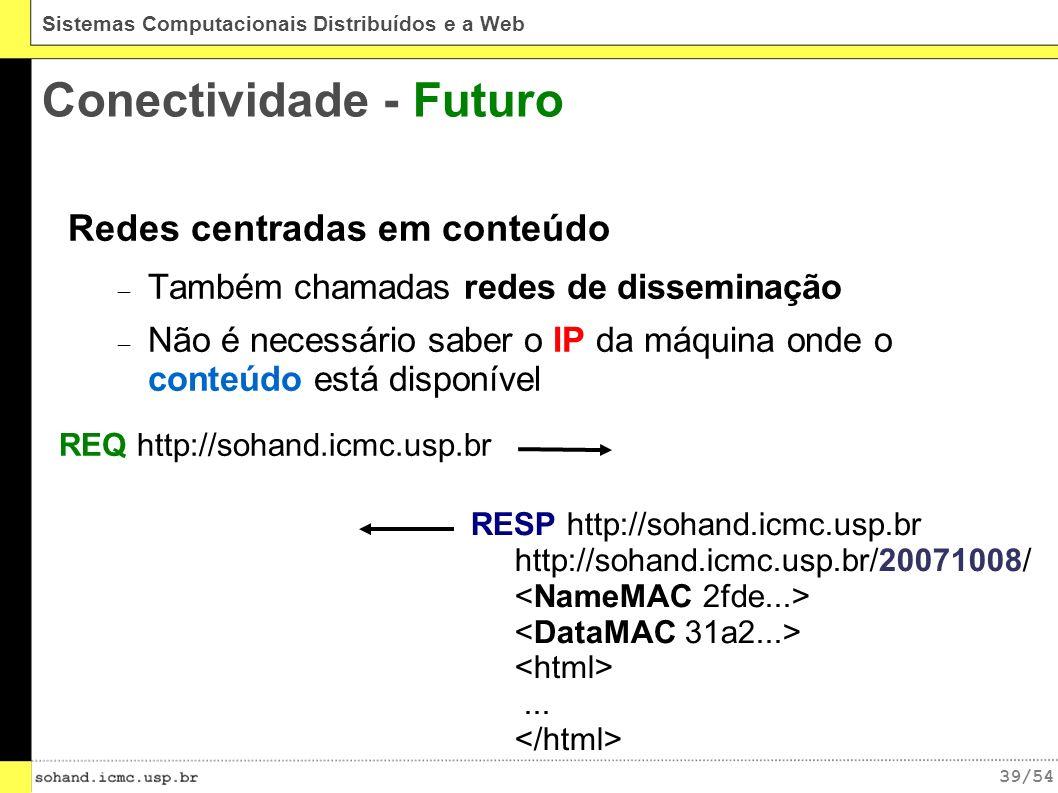 Conectividade - Futuro