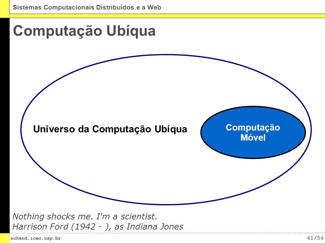 Computação Ubíqua Universo da Computação Ubíqua Computação Móvel
