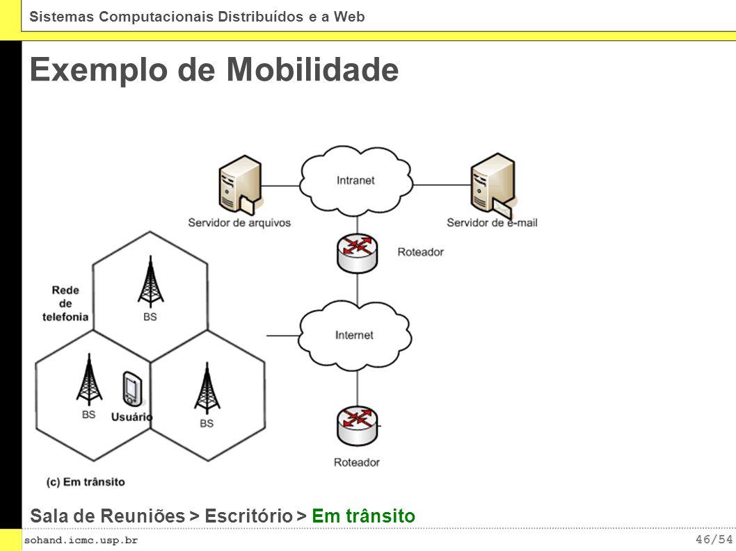 Exemplo de Mobilidade Sala de Reuniões > Escritório > Em trânsito