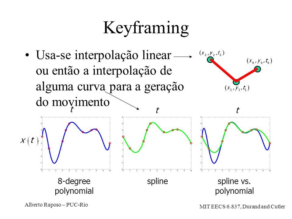 Keyframing Usa-se interpolação linear ou então a interpolação de alguma curva para a geração do movimento.