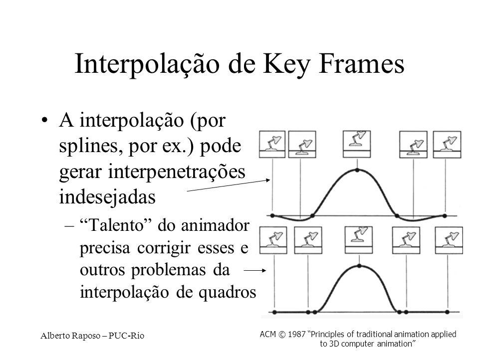 Interpolação de Key Frames