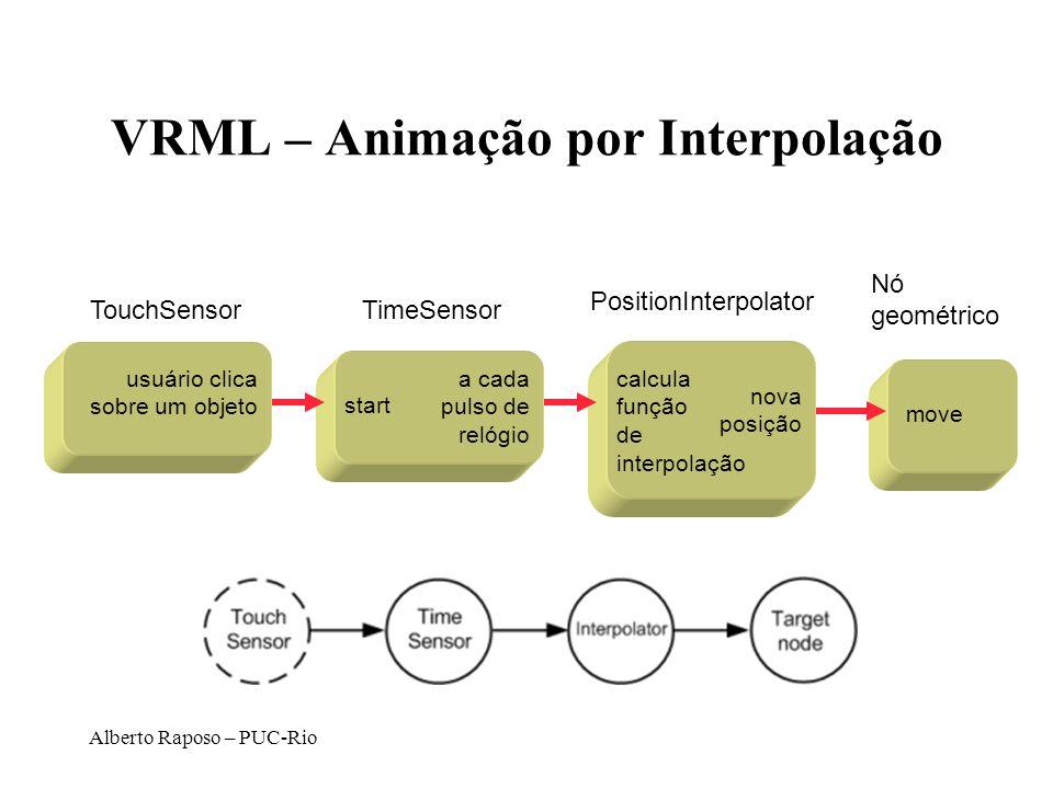 VRML – Animação por Interpolação