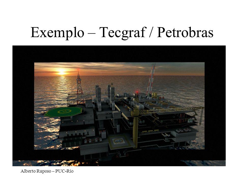 Exemplo – Tecgraf / Petrobras