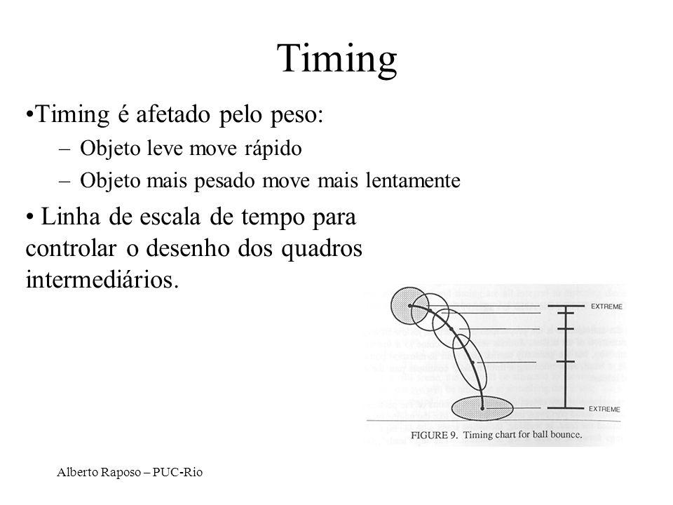 Timing Timing é afetado pelo peso: