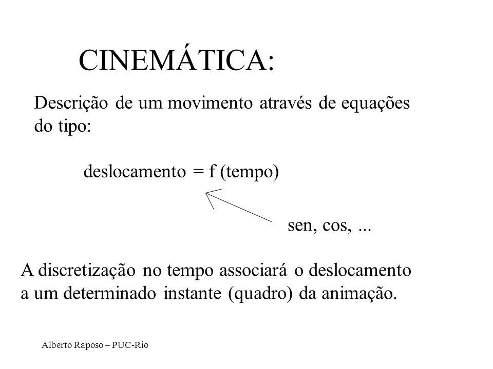 CINEMÁTICA: Descrição de um movimento através de equações do tipo: