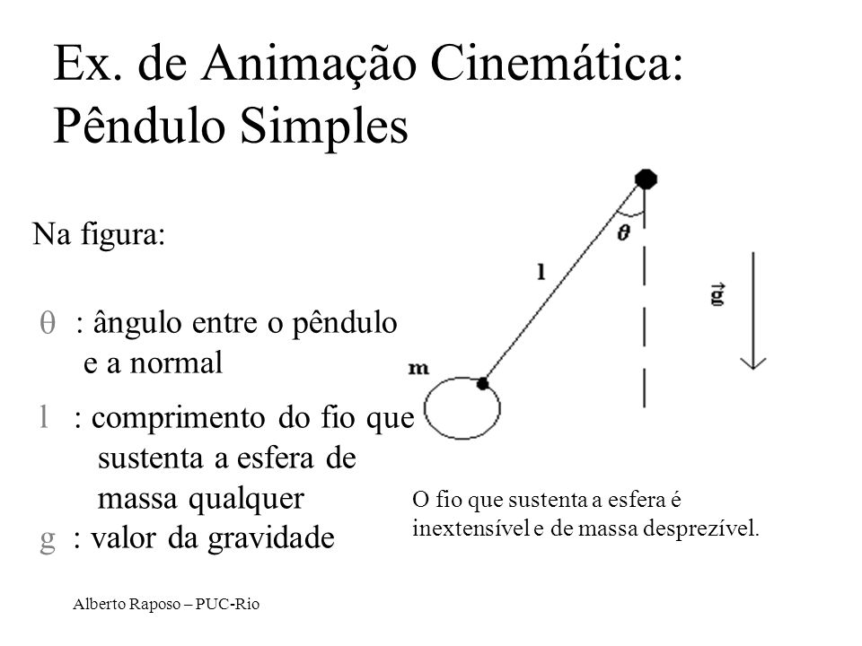 Ex. de Animação Cinemática: Pêndulo Simples