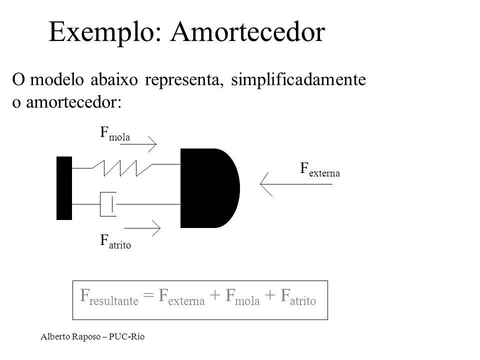 Exemplo: Amortecedor O modelo abaixo representa, simplificadamente o amortecedor: Fmola. Fexterna.