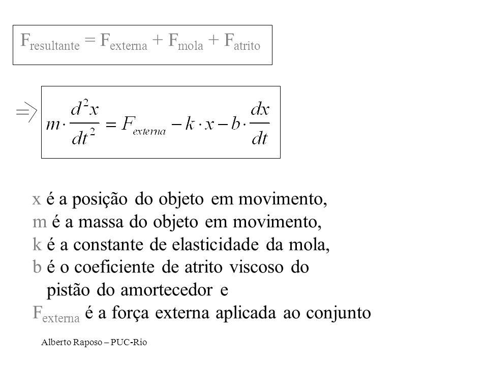 Fresultante = Fexterna + Fmola + Fatrito