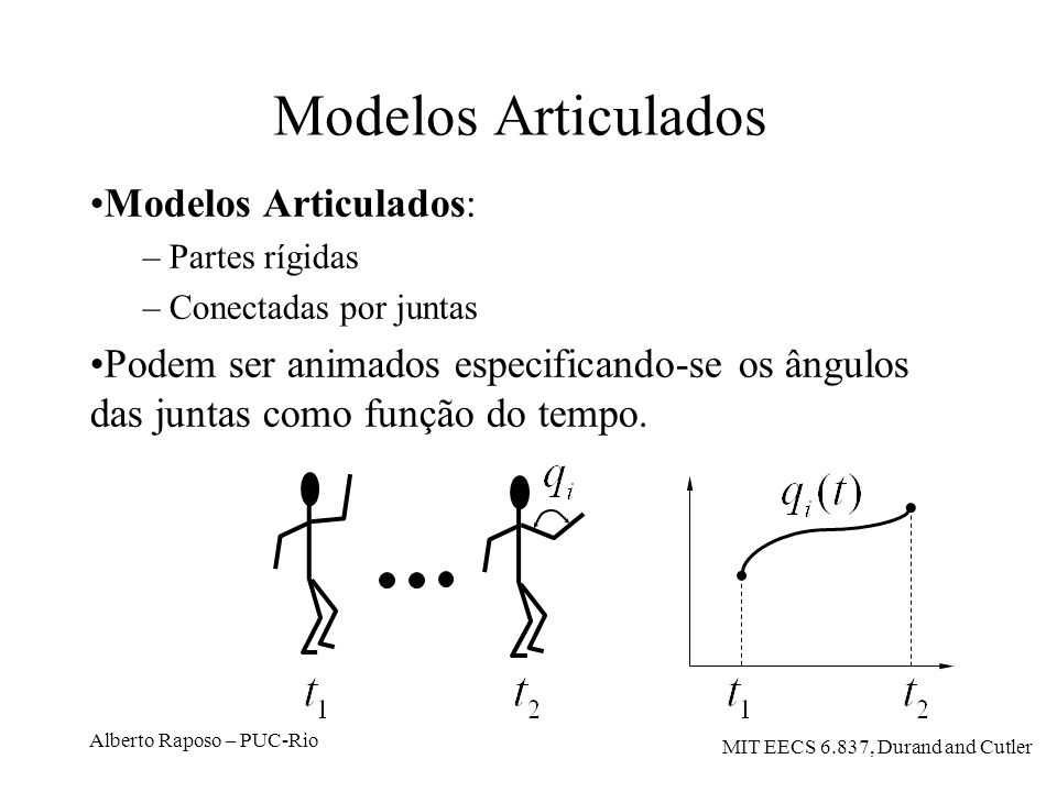 Modelos Articulados Modelos Articulados: