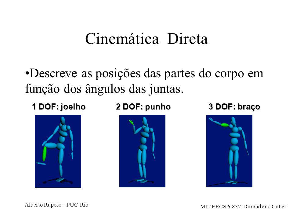Cinemática Direta Descreve as posições das partes do corpo em função dos ângulos das juntas. 1 DOF: joelho.