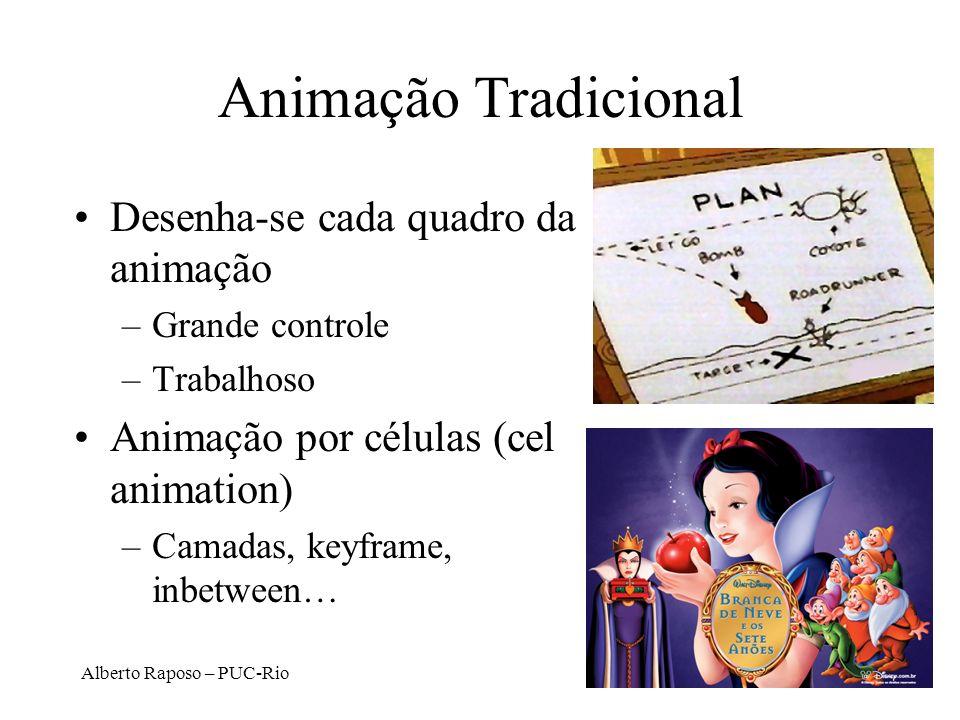 Animação Tradicional Desenha-se cada quadro da animação