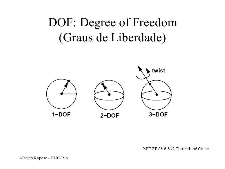 DOF: Degree of Freedom (Graus de Liberdade)
