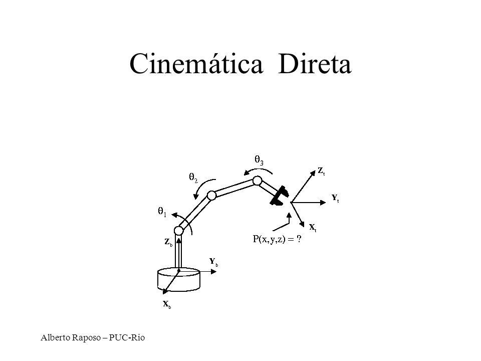Cinemática Direta Alberto Raposo – PUC-Rio