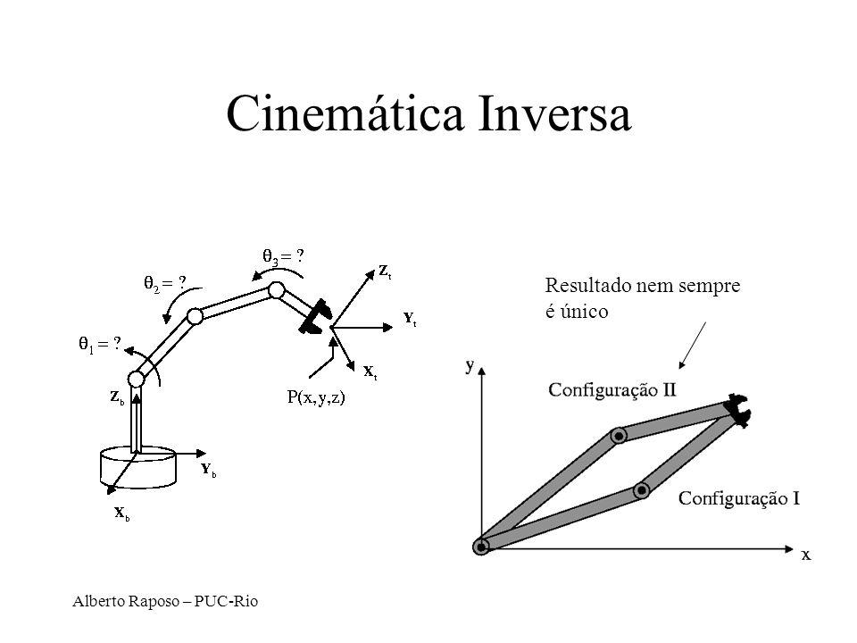 Cinemática Inversa Resultado nem sempre é único