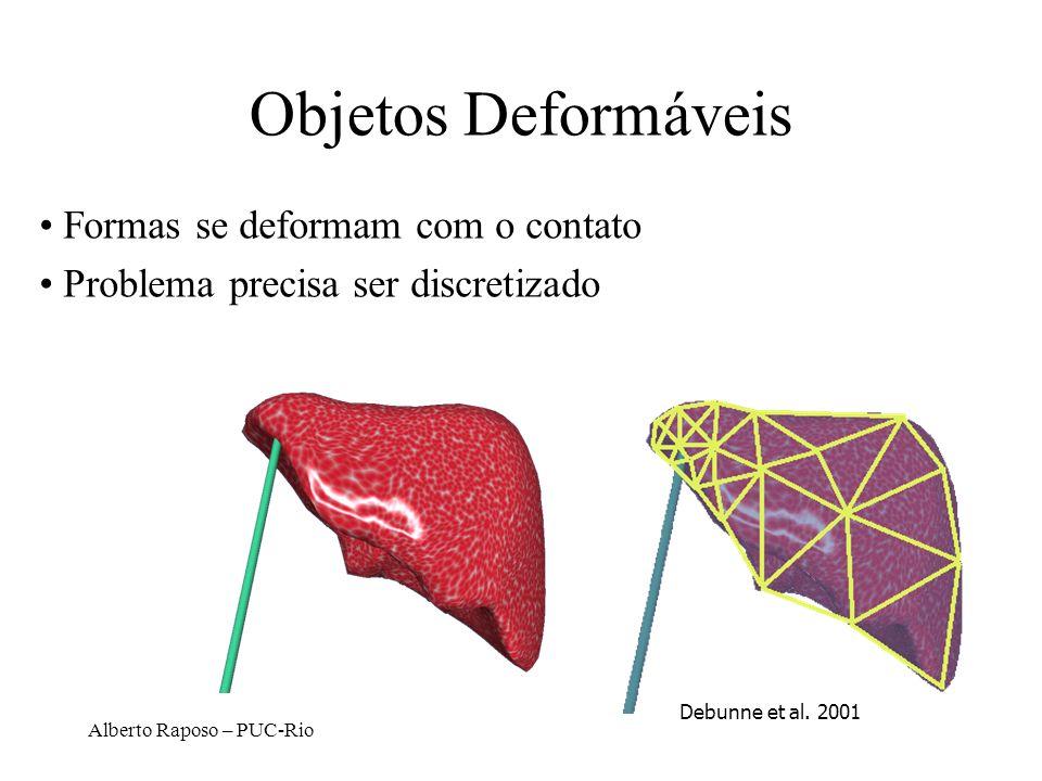 Objetos Deformáveis Formas se deformam com o contato