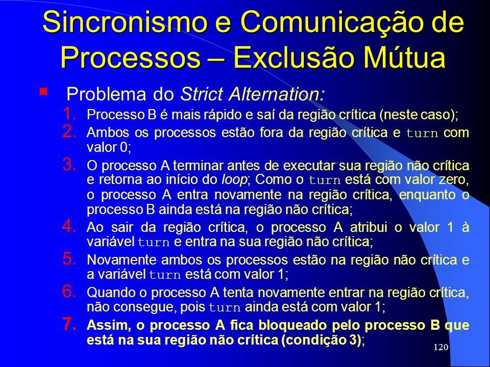 Sincronismo e Comunicação de Processos – Exclusão Mútua