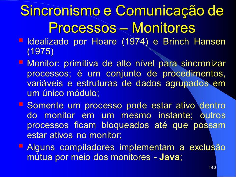 Sincronismo e Comunicação de Processos – Monitores