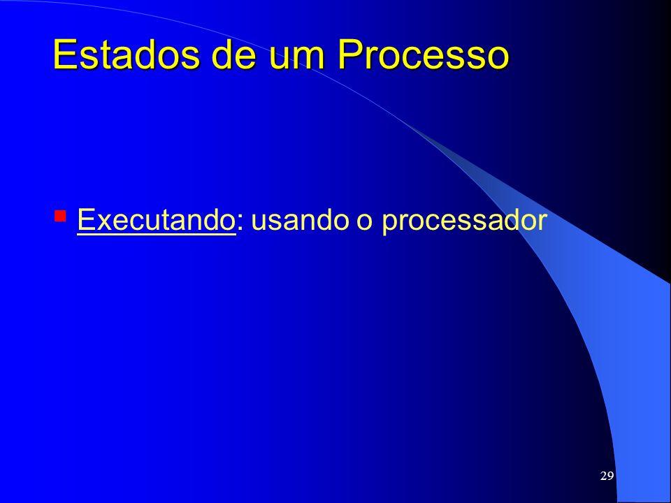Estados de um Processo Executando: usando o processador