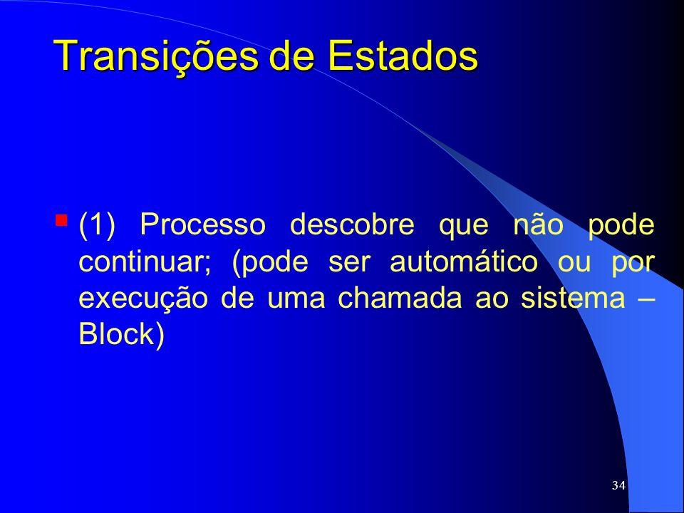 Transições de Estados (1) Processo descobre que não pode continuar; (pode ser automático ou por execução de uma chamada ao sistema – Block)