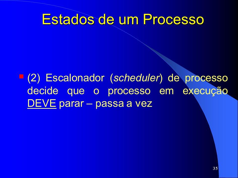 Estados de um Processo (2) Escalonador (scheduler) de processo decide que o processo em execução DEVE parar – passa a vez.
