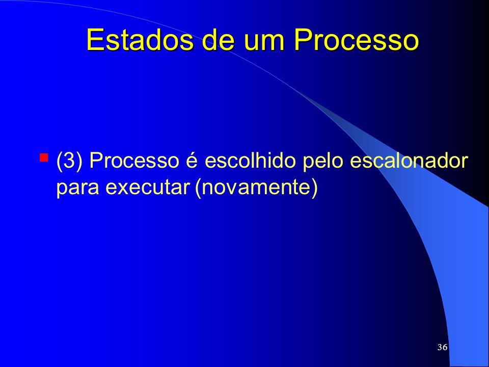 Estados de um Processo (3) Processo é escolhido pelo escalonador para executar (novamente)