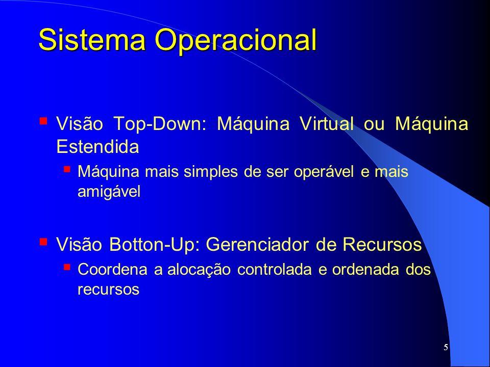 Sistema Operacional Visão Top-Down: Máquina Virtual ou Máquina Estendida. Máquina mais simples de ser operável e mais amigável.