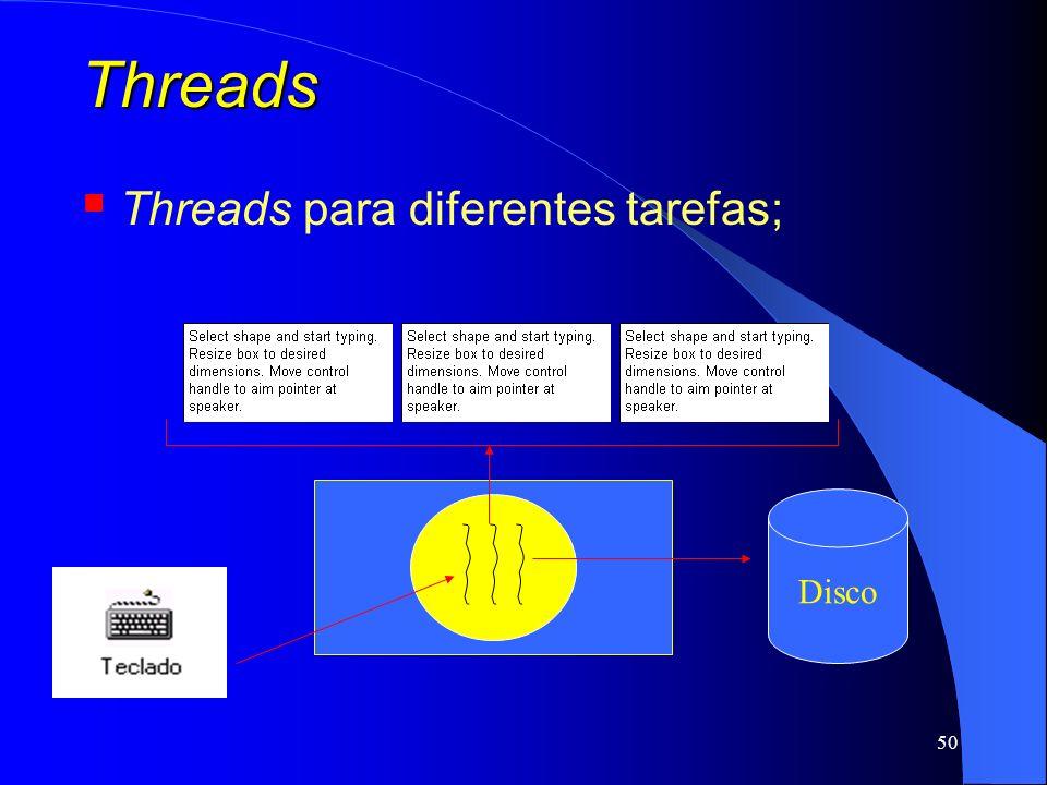 Threads Threads para diferentes tarefas; Disco