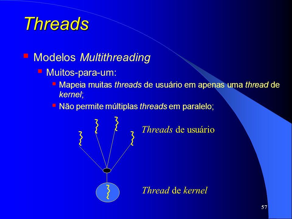 Threads Modelos Multithreading Muitos-para-um: Threads de usuário