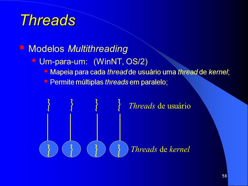 Threads Modelos Multithreading Um-para-um: (WinNT, OS/2)