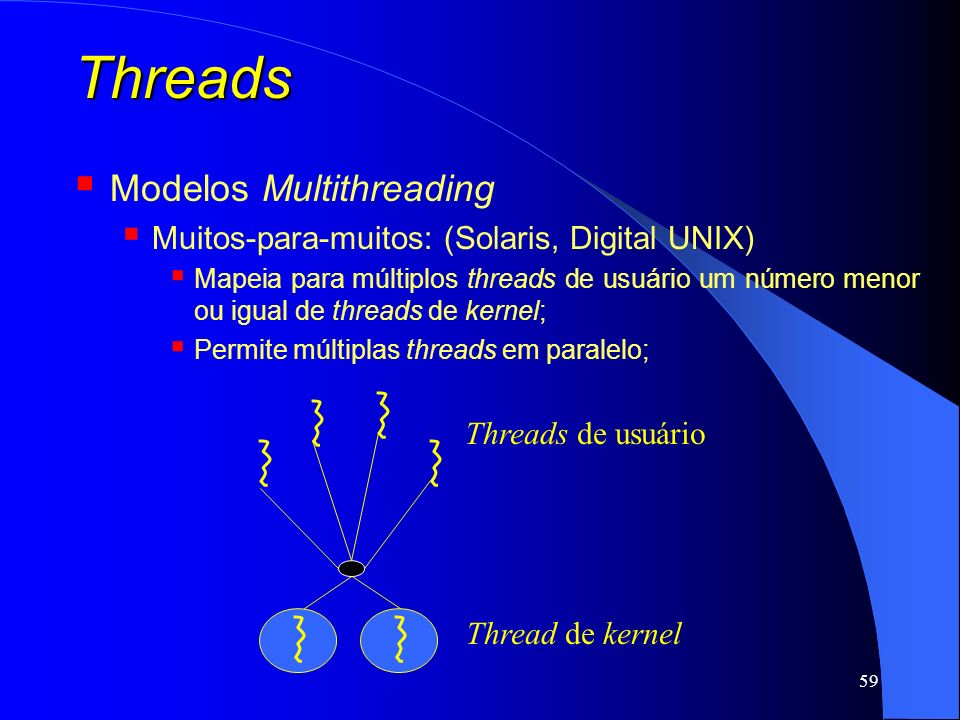 Threads Modelos Multithreading