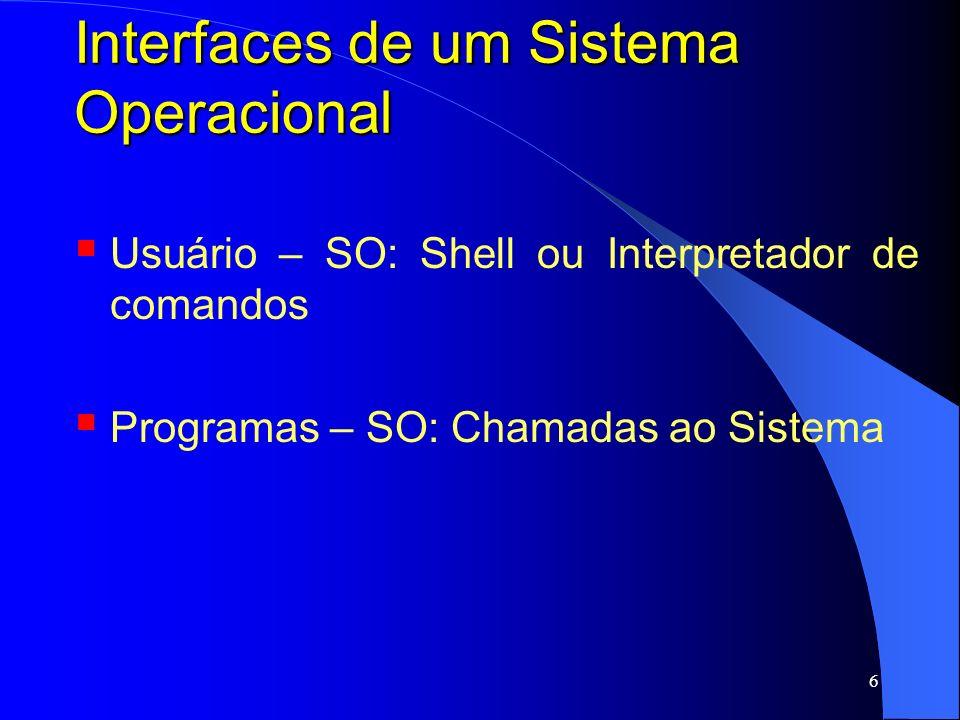 Interfaces de um Sistema Operacional
