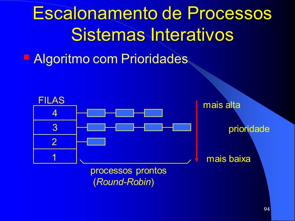 Escalonamento de Processos Sistemas Interativos