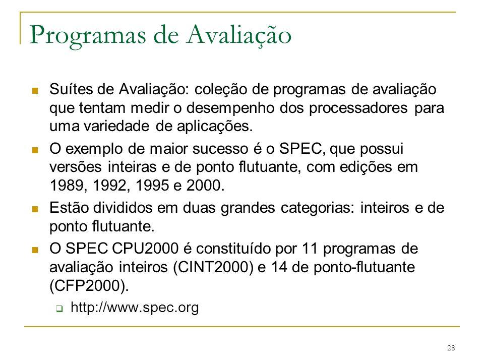 Programas de Avaliação