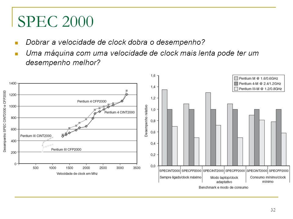 SPEC 2000 Dobrar a velocidade de clock dobra o desempenho