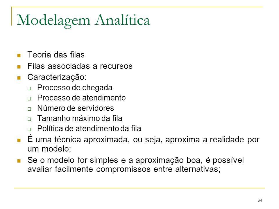 Modelagem Analítica Teoria das filas Filas associadas a recursos