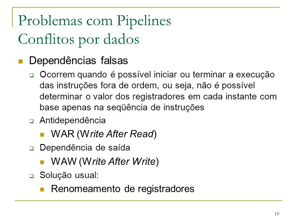 Problemas com Pipelines Conflitos por dados